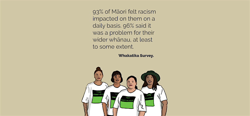 """Illustartion of four Māori people and a quote from the Whakatika survey: """"93% of Māori felt racism impacted on them on a daily basis. 96% said it was a problem for their wider whānau, at least to some extent."""""""