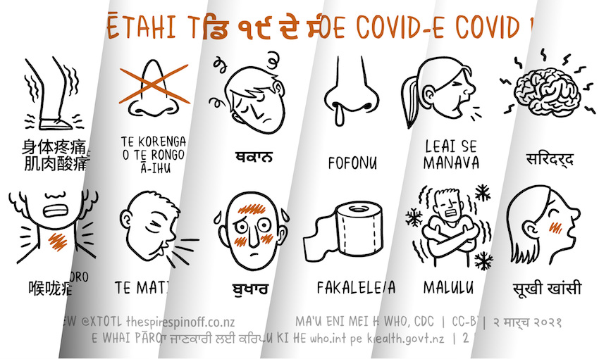 Siouxsie Wiles & Toby Morris: The symptoms of the UK Covid variant, in seven languages